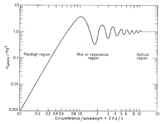 fig 4-13 circumstance