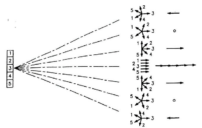 fig 4-2 aspec