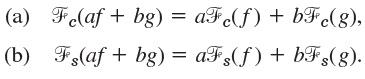 linearitas TF