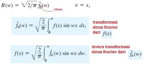 transf sin fourier