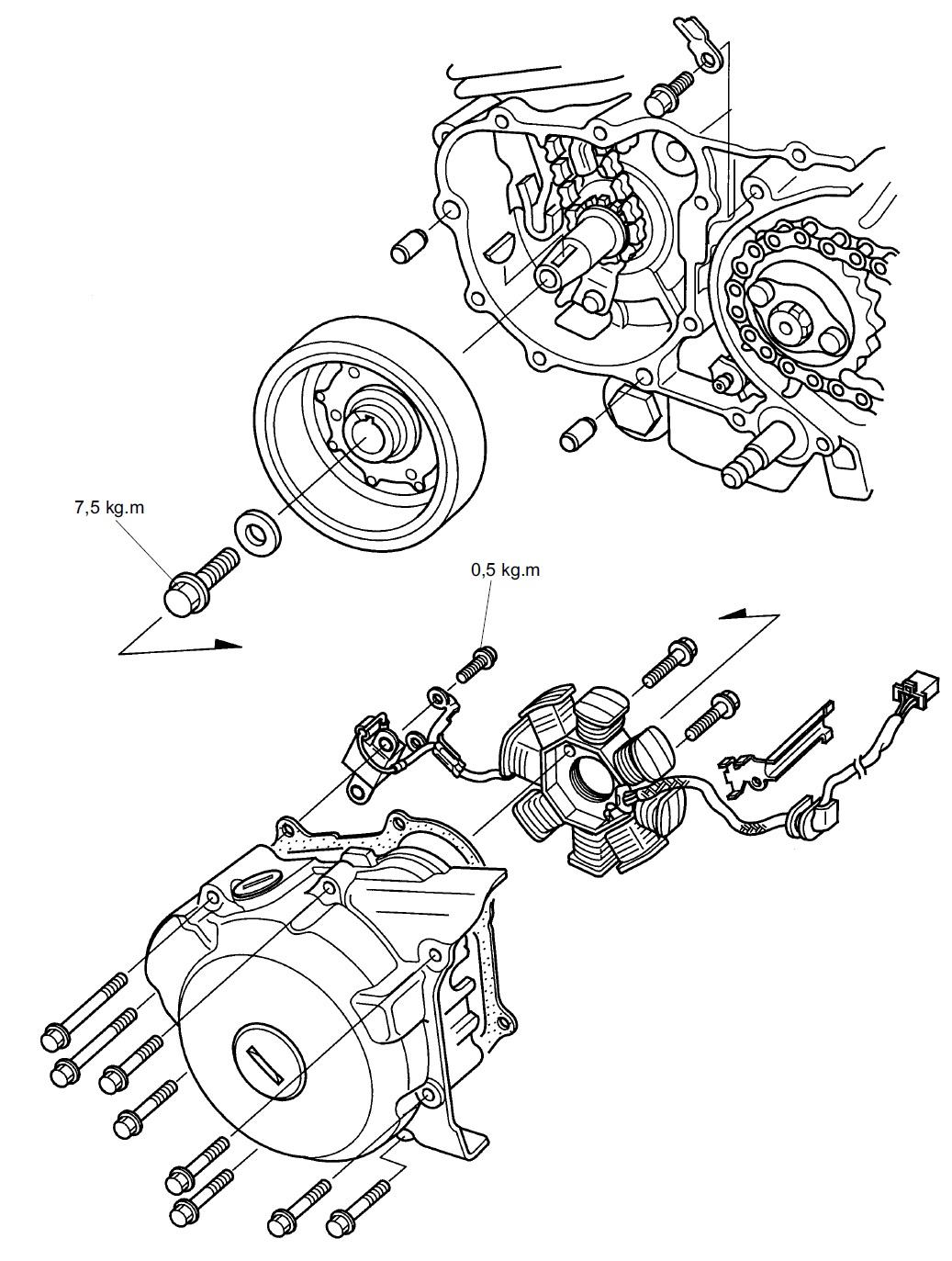Koleksi gambar altenator sepeda motor terlengkap