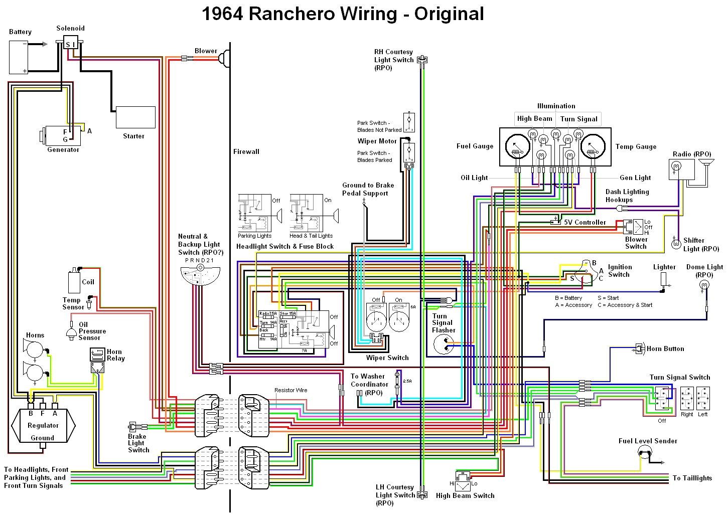 hight resolution of 1964 ford wiring diagram wiring diagram data today1964 ford wiring diagram wiring diagrams the 1964 ford