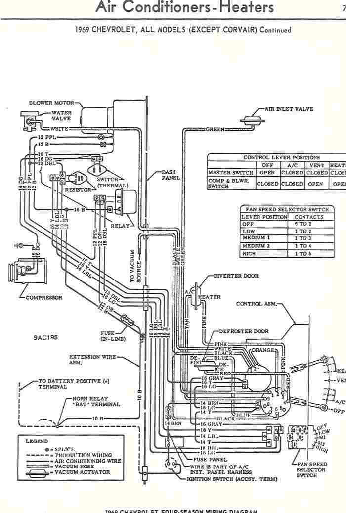 1965 Ford Thunderbird Alternator Wiring Diagram : 47