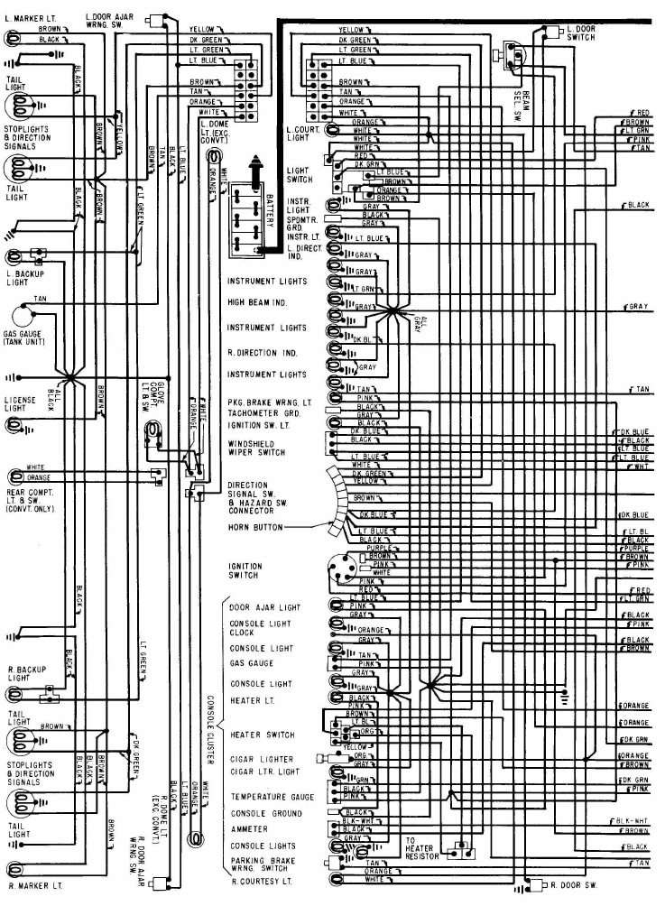 1968 corvette wiring diagram jEEZxWI?resize\\\=665%2C906 1968 chevy ignition switch diagram wiring diagram byblank 68 chevy c10 wiring diagram at couponss.co