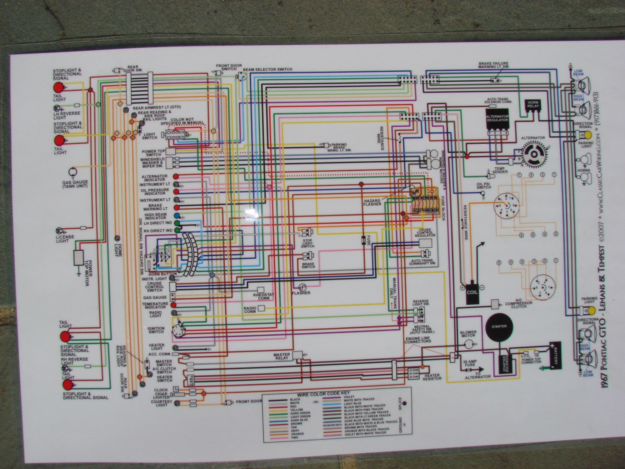 hight resolution of 1968 gto fuse box wiring wiring diagram schematics 67 pontiac gto wiring diagram 1968 gto
