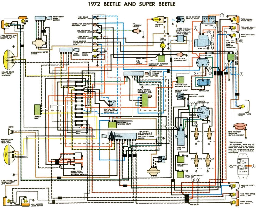 medium resolution of 73 vw bug wiring diagram wiring diagramharness for 72 vw bug 13 14 malawi24 de