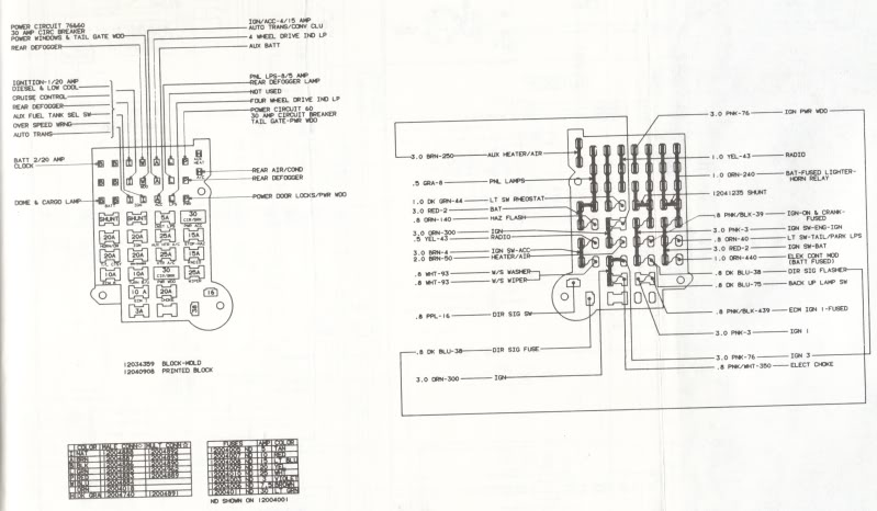 84 chevy truck fuse wiring schematic diagram - fuse box for 89 chevy truck