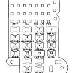 85 Chevy C10 Wiring Diagram 2016 Dodge Ram 3500 Radio K10 Fuse Box 1980 Trusted Online85 Truck Diagrams