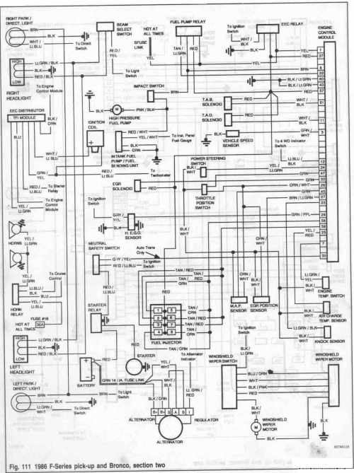 small resolution of 1985 ford bronco fuse box diagram explained wiring diagrams ford bronco engine mounts 1990 ford bronco
