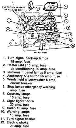 2015 Ford Mustang Fuse Box Diagram. Ford. Auto Wiring Diagram