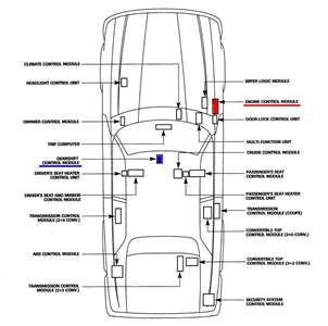 Jaguar Xj8 Vanden Plas Engine Jaguar Cars Wiring Diagram