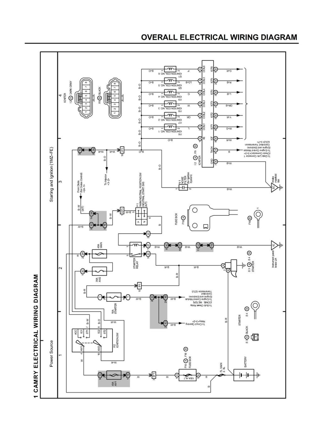 medium resolution of 1991 toyota camry fuse box diagram