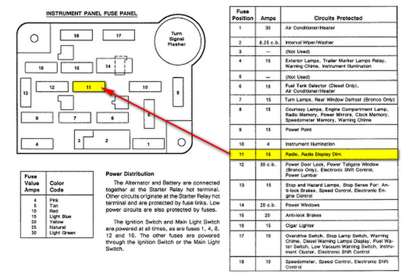 2001 f150 fuse and relay diagram