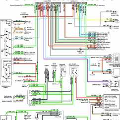 1966 Corvette Turn Signal Wiring Diagram 1998 Dodge Ram Dash All Data Freightliner Motorhome Mustang Harness