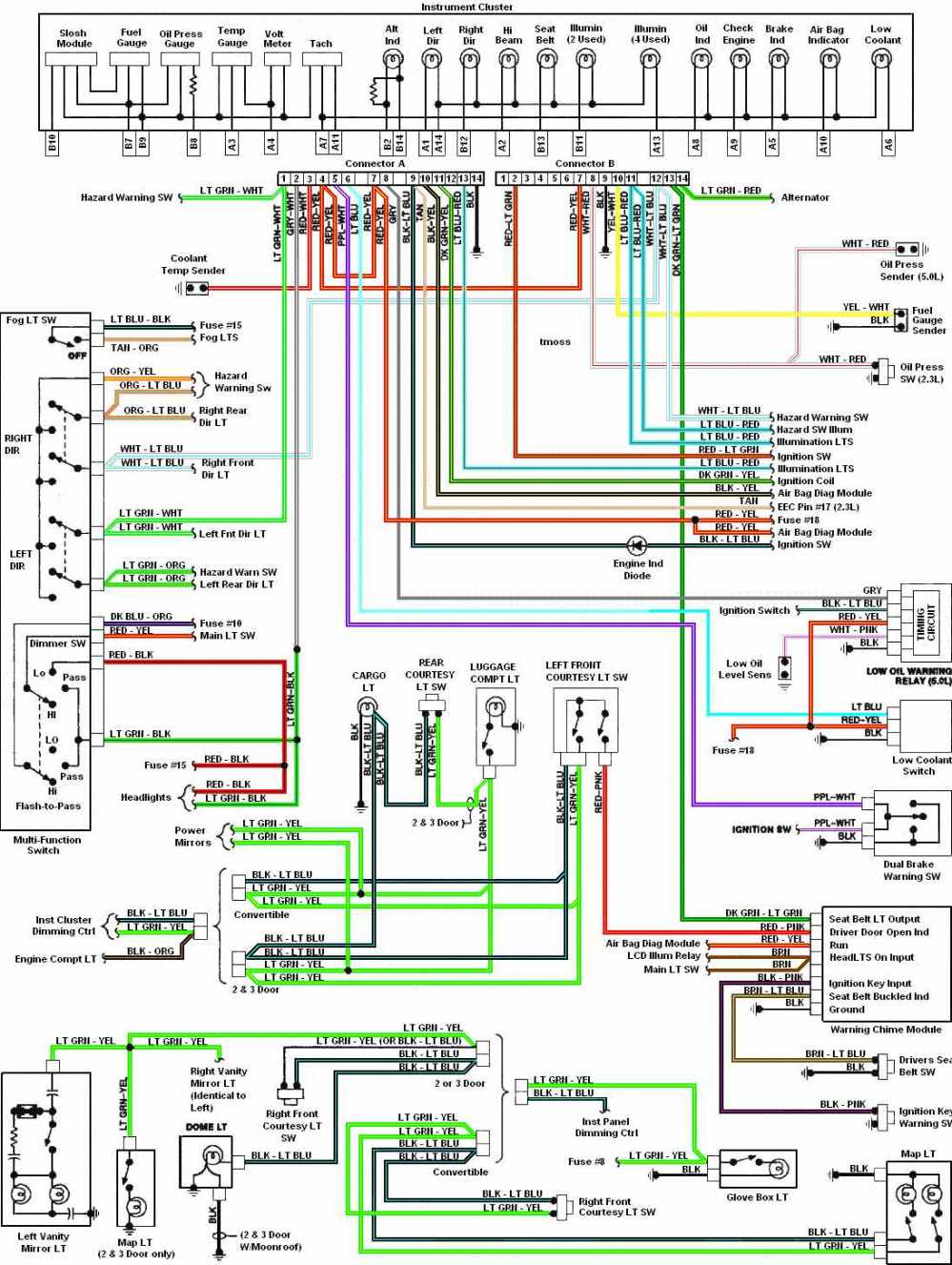 medium resolution of instrument panel wiring diagram wiring diagram ford instrument cluster wiring color