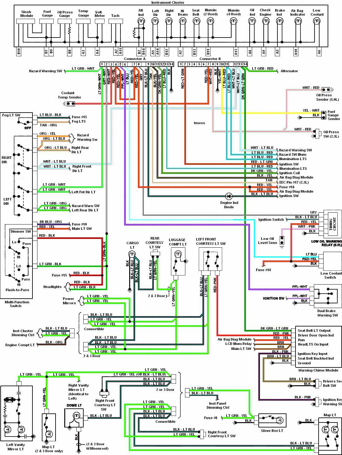 hight resolution of instrument panel wiring diagram wiring diagram ford instrument cluster wiring color