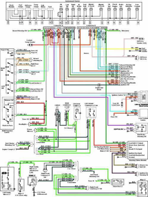 small resolution of instrument panel wiring diagram wiring diagram ford instrument cluster wiring color