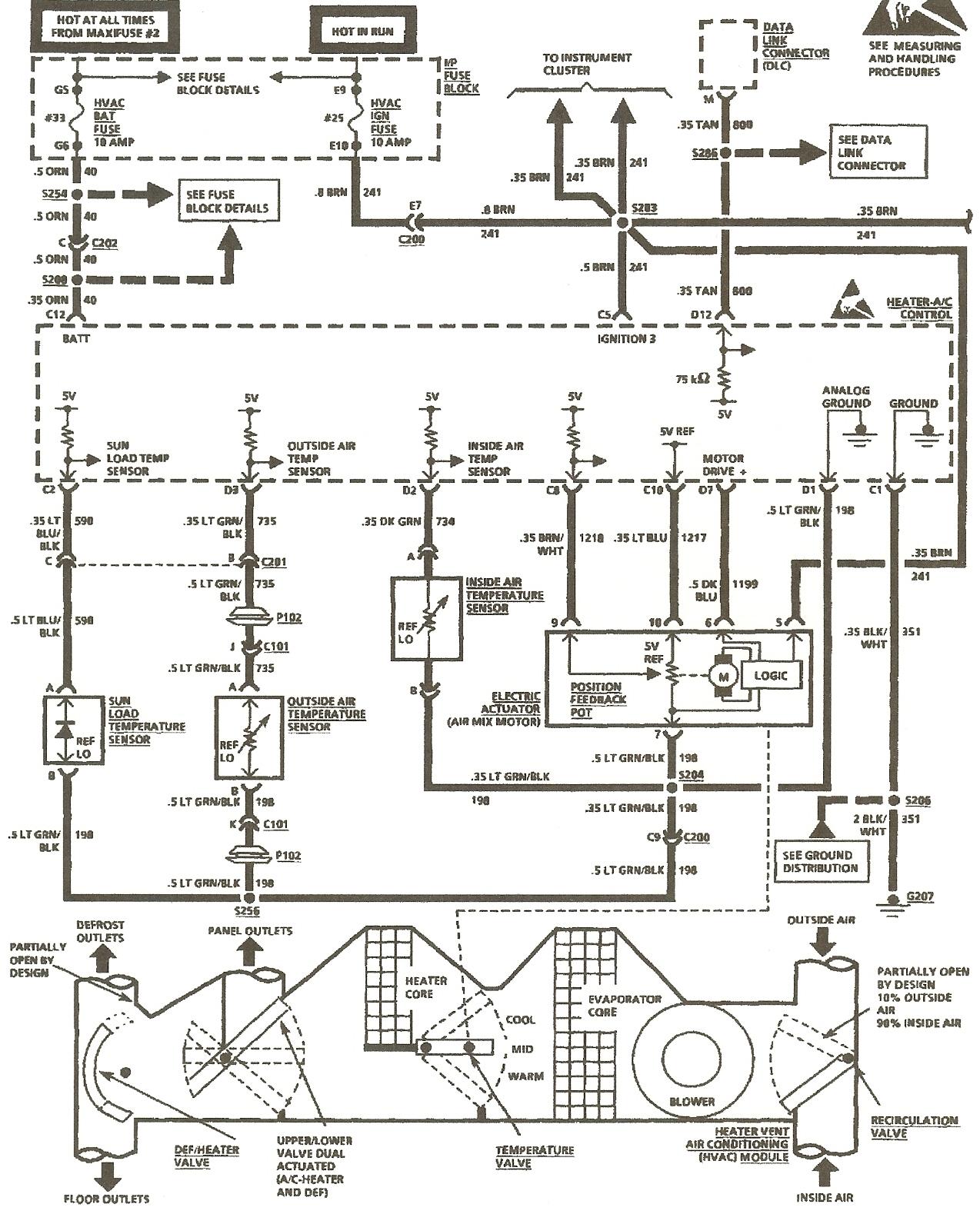 1993 Jeep Wrangler Yj Fuse Box Diagram : I have a 1993