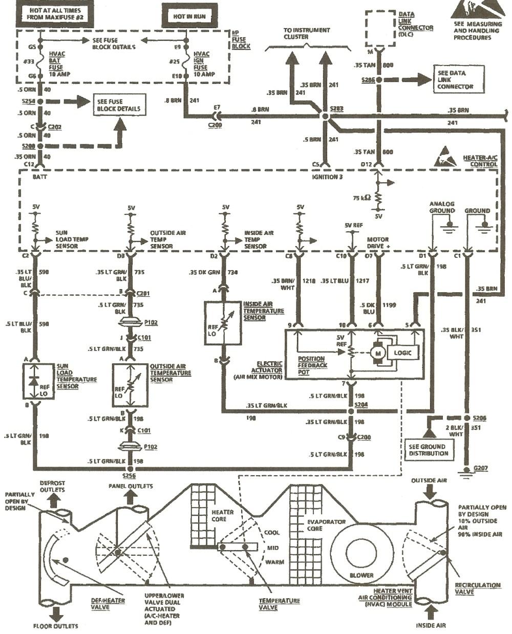 medium resolution of 1993 jeep cherokee fuse box diagram