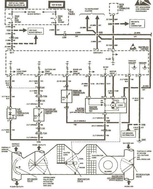 small resolution of 1993 jeep cherokee fuse box diagram