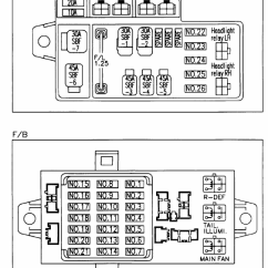 Subaru Impreza Wiring Diagram 2008 Outter Ear Labeled Human Fuse Box Free For You 2005 Simple Rh 21 Terranut Store