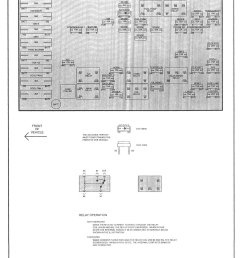 2004 toyota 4runner fuse box diagram 36 wiring diagram images 1999 4runner fuse diagram 1993 toyota [ 1551 x 1891 Pixel ]