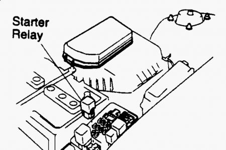 1993 Camry Fuse Box. 1993. Wiring Diagram