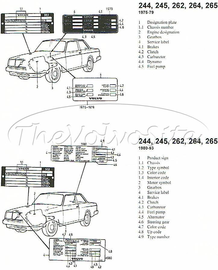 fascinating wiring diagrams instrument panel volvo 240 1986 ideas Volvo 240 Fuse Diagram wiring diagram volvo 240 wagon Volvo 240 Drive Shaft Volvo Fuse Diagram Jaguar S Type Wiring Diagram