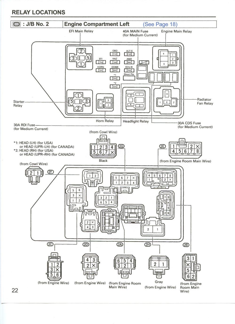 medium resolution of 1994 toyota camry fuse box