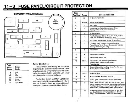 1995 Ford Taurus Fuse Box Diagram