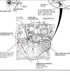 1995 honda accord timing belt marks 1995 honda accord fuse box diagram  [ 1211 x 887 Pixel ]