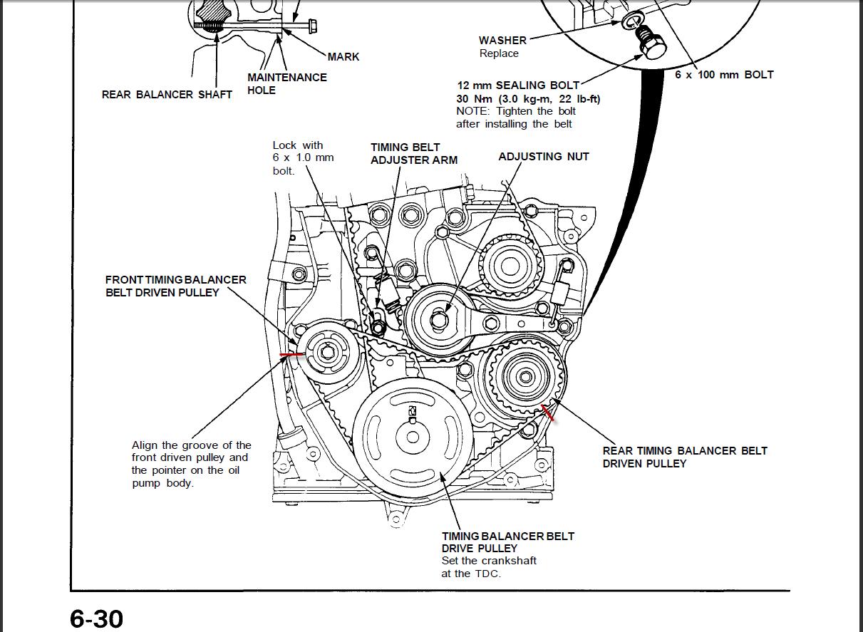 hight resolution of 1995 honda accord timing belt marks 1995 honda accord fuse box diagram