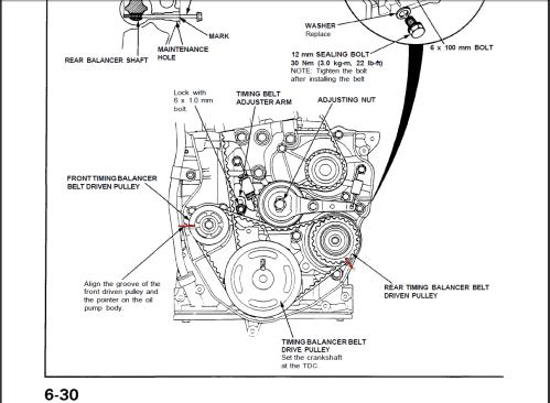 small resolution of 1995 honda accord timing belt marks 1995 honda accord fuse box diagram