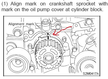 Service manual [How Set Cam Timing Marks 1991 Subaru