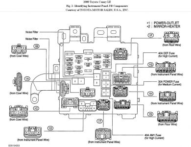 1995 lexus ls400 radio wiring diagram pollak 12 705 fuse for 1994 es300 blog data box vacuum diagrams 1998 es 300 2002