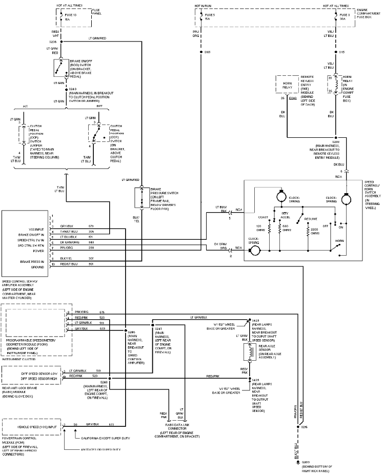 2000 ford expedition window wiring diagram 2002 suzuki sv650 ranger 3 0 electrical data 4x4 gages wireing harness connector 0l problems