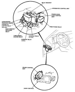 Honda Turn Signal Wiring Diagram