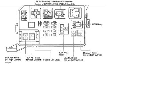 small resolution of 2007 toyota sienna fuse diagram