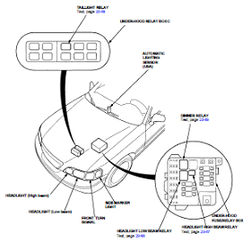 Obd Ii Connector Diagram In Addition Wiring, Obd, Free