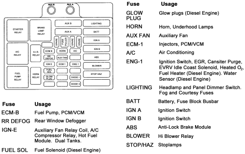 hot rod headlight wiring diagram label ear worksheet chevy fuse box diagrams online truck