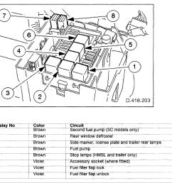 2000 jaguar xj8 fuse box diagram and fuse location 50 jaguar xf fuse box diagram 1994 jaguar fuse box diagram [ 944 x 884 Pixel ]