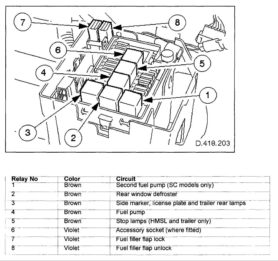 hight resolution of 2000 jaguar xj8 fuse box diagram and fuse location 50 jaguar xf fuse box diagram 1994 jaguar fuse box diagram