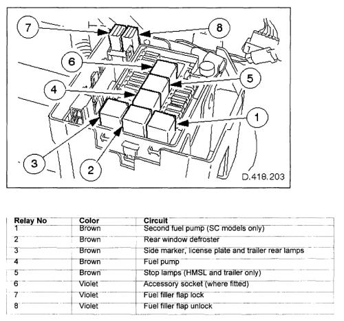 small resolution of 2000 jaguar xj8 fuse box diagram and fuse location 50 jaguar xf fuse box diagram 1994 jaguar fuse box diagram