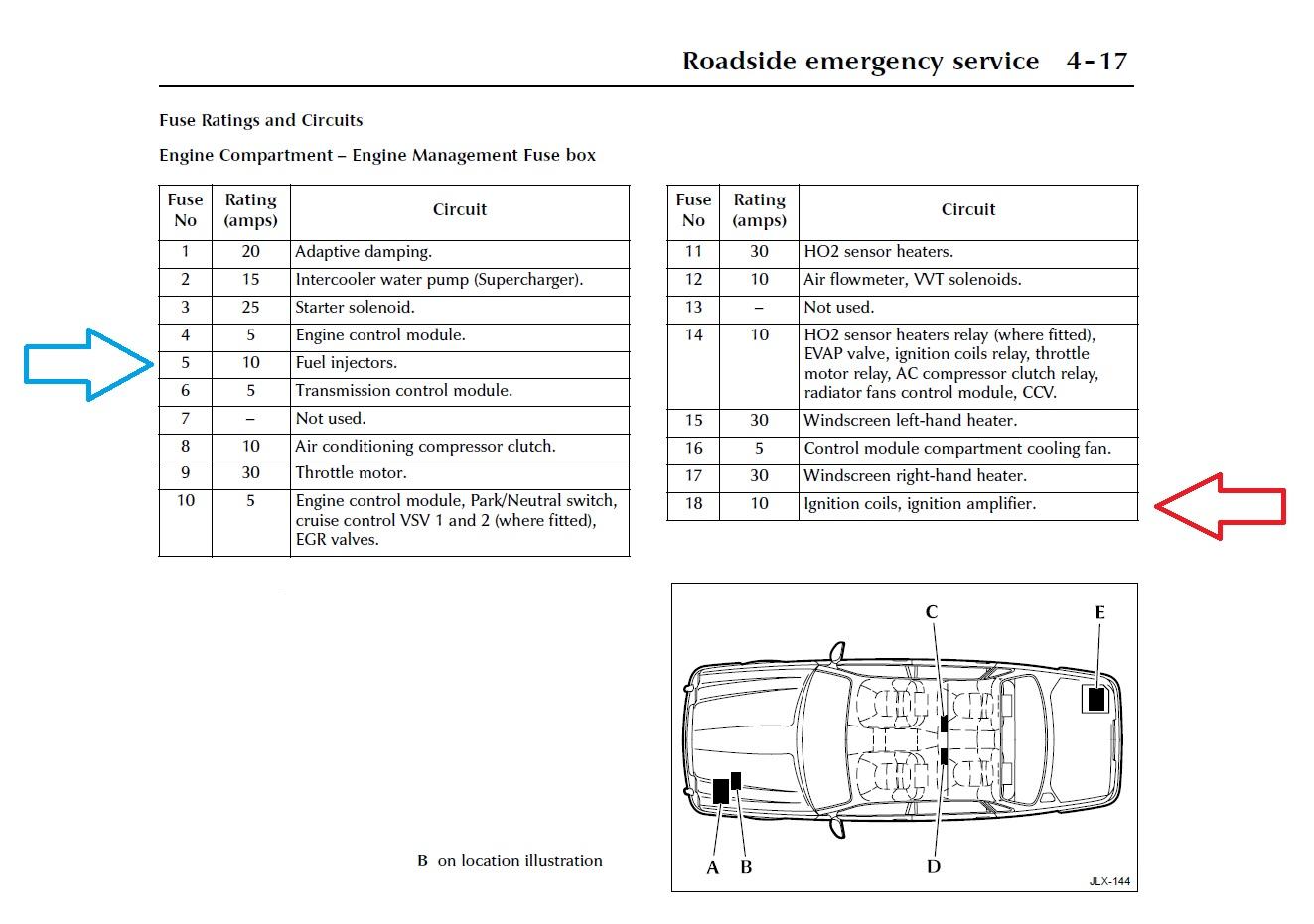 Jaguar Xj6 Fuse Diagram