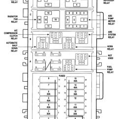 Tj Wiring Diagram Shovelhead Starter 98 Dash Fuse Box Data 97 Jeep Wrangler Location 4 Door 1998