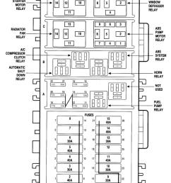 fuse box on 2012 jeep wrangler simple wiring schema 1997 jeep cherokee fuse box 2008 jeep jk fuse box [ 775 x 1024 Pixel ]