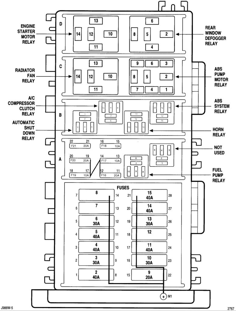 hight resolution of 2007 jeep wrangler fuse box wiring diagram1998 jeep wrangler fuse panel diagram wiring diagram data98 jeep
