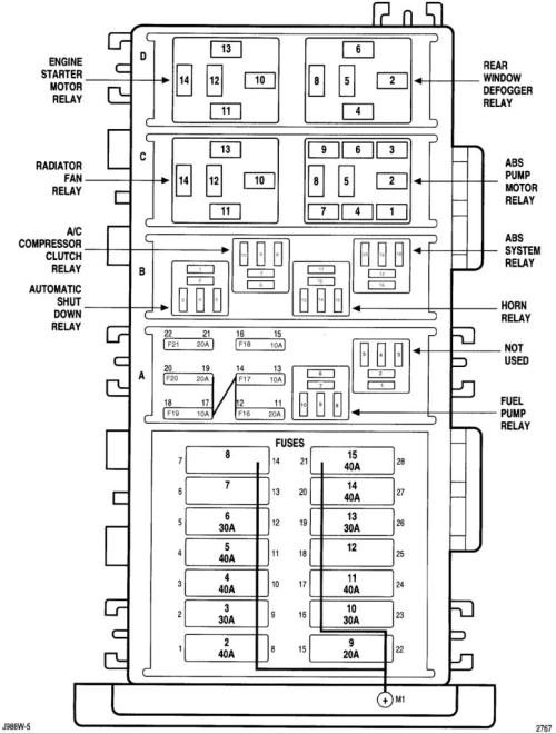 small resolution of 1998 jeep tj fuse box diagram wiring diagram source 2008 jeep wrangler jk fuse box 2008 jeep jk fuse box