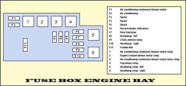 images?q=tbn:ANd9GcQh_l3eQ5xwiPy07kGEXjmjgmBKBRB7H2mRxCGhv1tFWg5c_mWT 1998 Kenworth T800 Fuse Panel Diagram