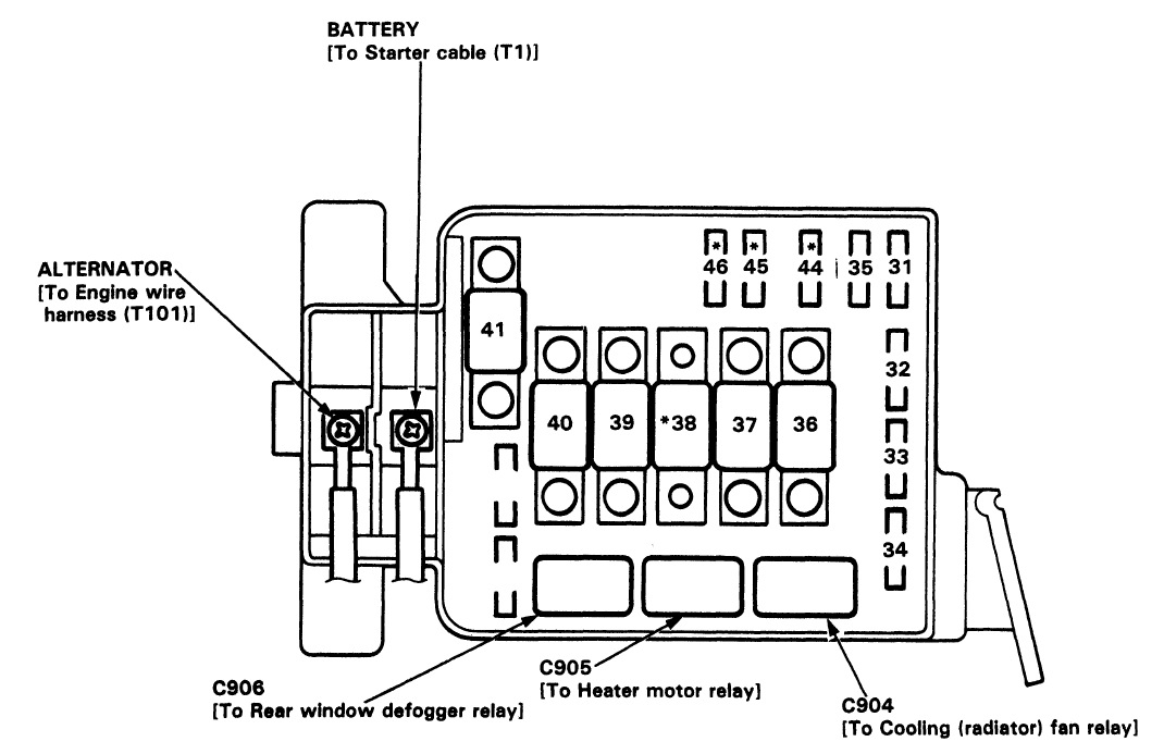 1996 Plymouth Grand Voyager Fuse Box • Wiring Diagram For Free